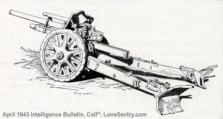 105mm_german_artillery_fig1.jpg