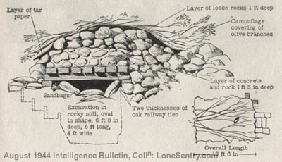 german_fortifications_in_italy_pillbox_dugout.jpg