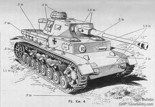 fig2_panzerIV_panzer4.jpg