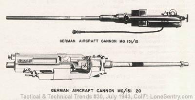 Lone Sentry: German MG-151 Type 15- and 20-mm Aircraft Weapons ...