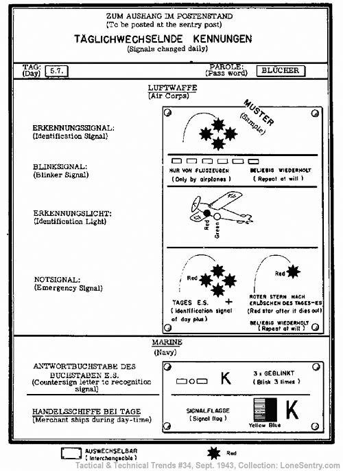 German Recognition Signals Wwii Tactical And Technical Trends No