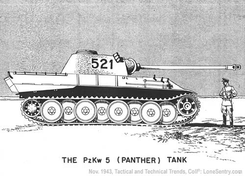 Panther tanks are orga...