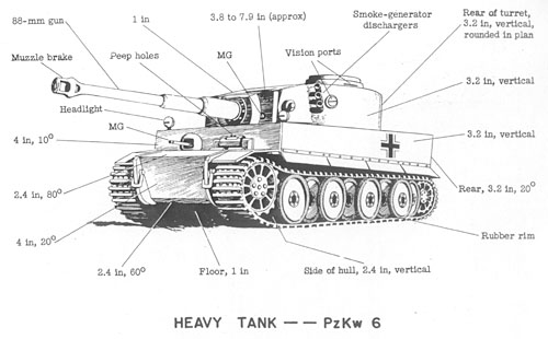 Tanques Alemanes (Segunda Guerra Mundial)