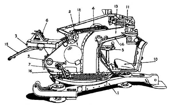 2 cm FlaK 30 Mounting