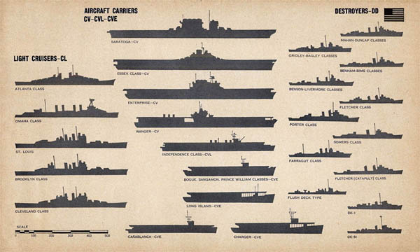 WW2 U.S. Navy Aircraft Carriers and Destroyers