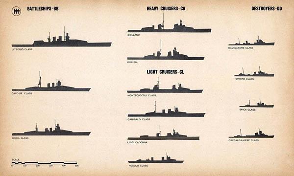 WW2 Italian Navy Ship Silhouettes