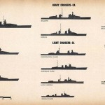Italian Navy Ship Silhouettes