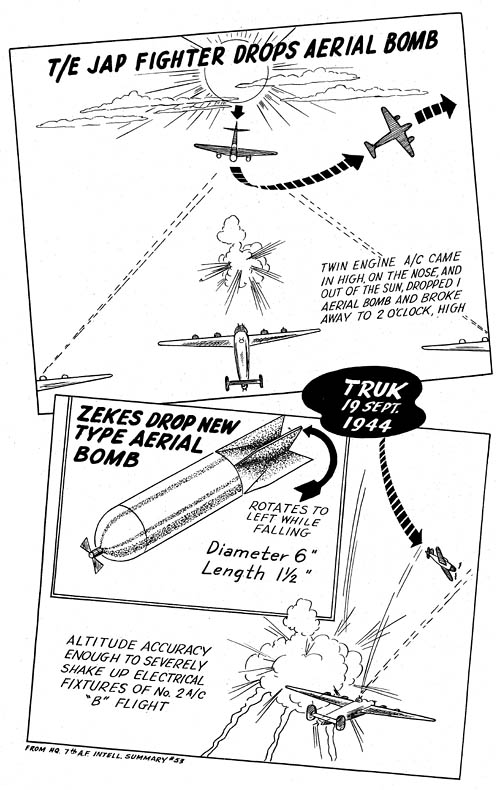 Japanese Aerial Bombs in WW2