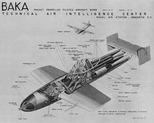 Baka Ohka Rocket Flying Bomb