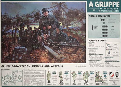 Wehrmacht WW2 Infantry Gruppe