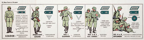 WW2 German Infantry Squad