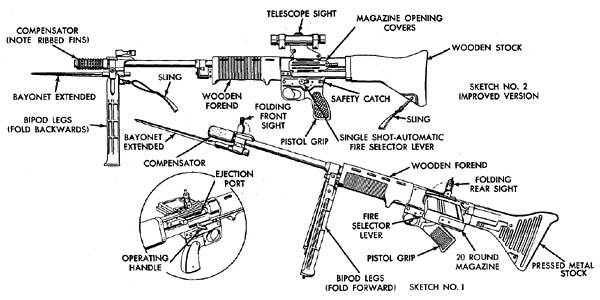 fg42 automatic rifle