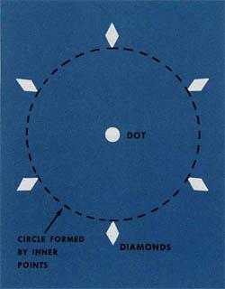 Gunsight Target Ring