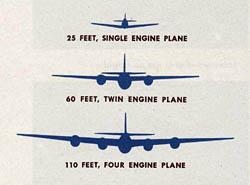 P-47 « Lone Sentry Blog