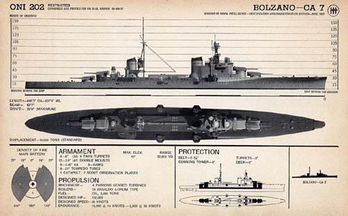 Bolzano Cruiser WW2 Italian Navy