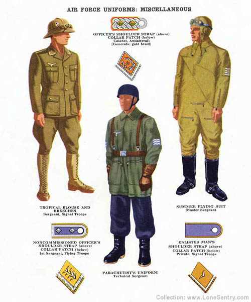 German WW2 Paratrooper Fallschirmjaeger Uniform