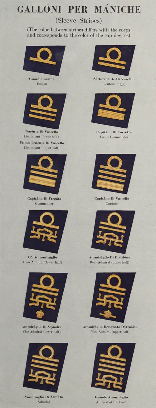 Galloni per Maniche, Sleeve Stripes: WWII Italian Navy Uniforms and Insignia: Controspalline Shoulder Marks