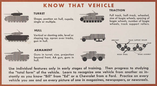 Know that Vehicle - Tank Recognition Guide