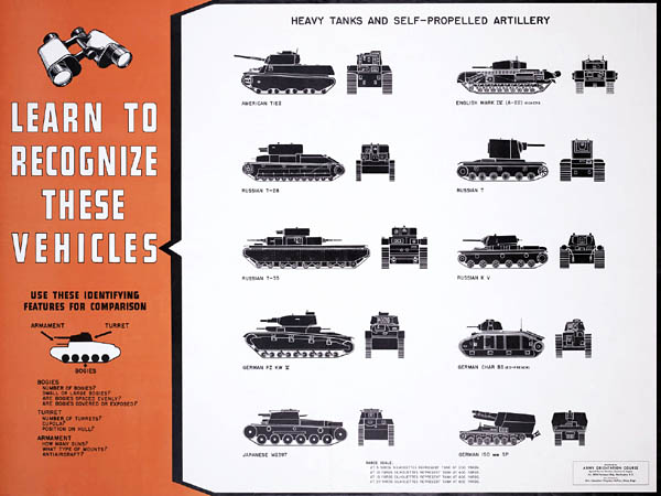 Learn to Recognize These Vehicles and Tanks -- WW2 Training Recognition Poster