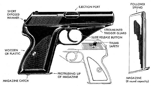 Mauser HSc Pistol - German Hahn Selbstspanner Pistole