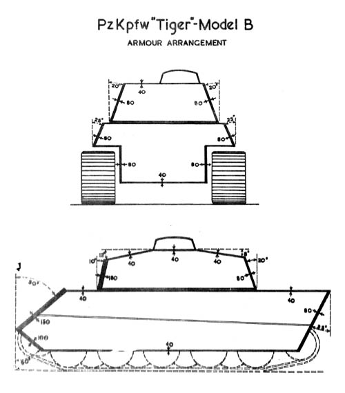 Pzkpfw VI King Tiger II Armor Thickness