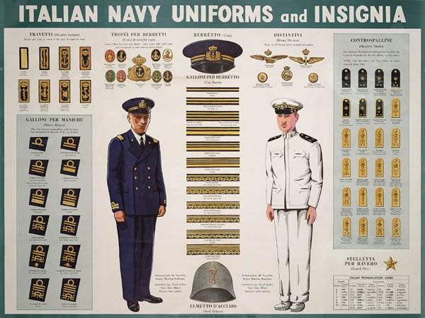 WWII Italian Navy Uniforms and Insignia