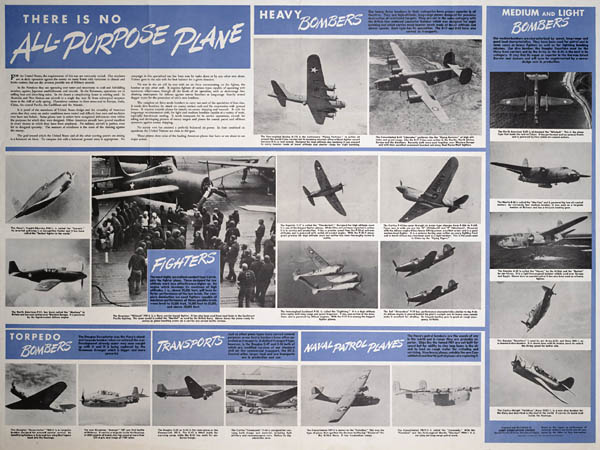 There is No All Purpose Plane WW2 Poster