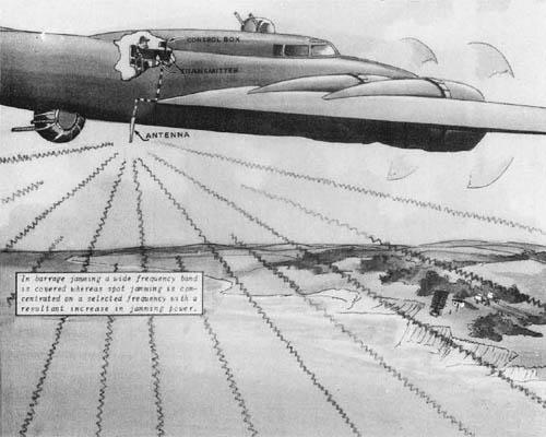 B-17 Bomber Radar Jammer