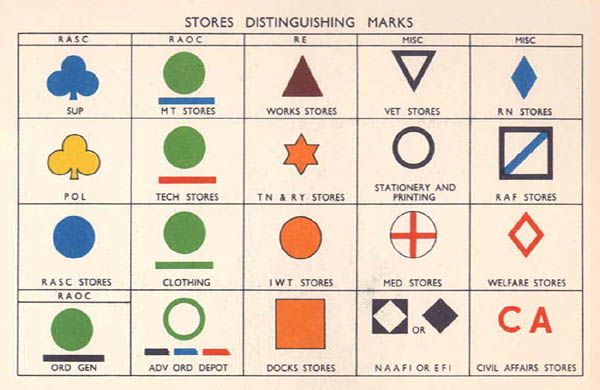 WW2 Amphibious Operations Beach Stores and Supply Flags and Markings