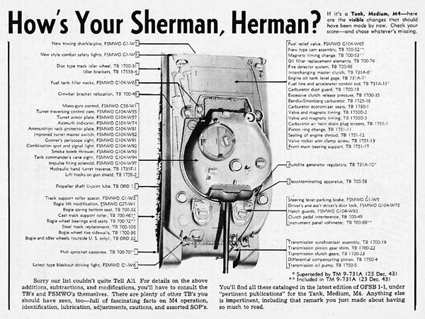 How is Your Sherman, Herman - U.S. Army M4 Tank Modifications and Upgrades