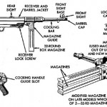 Schmeisser MP40 Submachine Gun