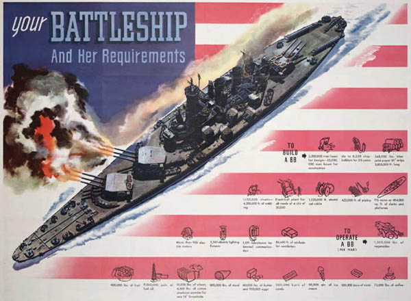 U.S. Navy WW2 Battleship Poster