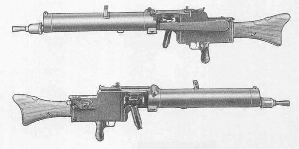 Maxim Light Machine Gun MG 08/15