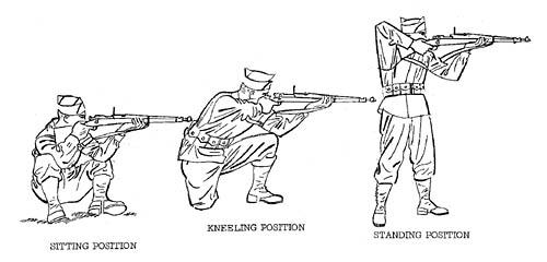 Rifle Firing Position