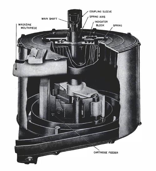 20-mm Magazine Ammunition