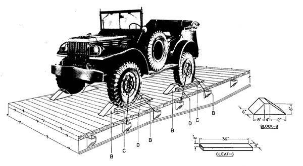Dodge Weapons Carrier 3/4-ton 4x4