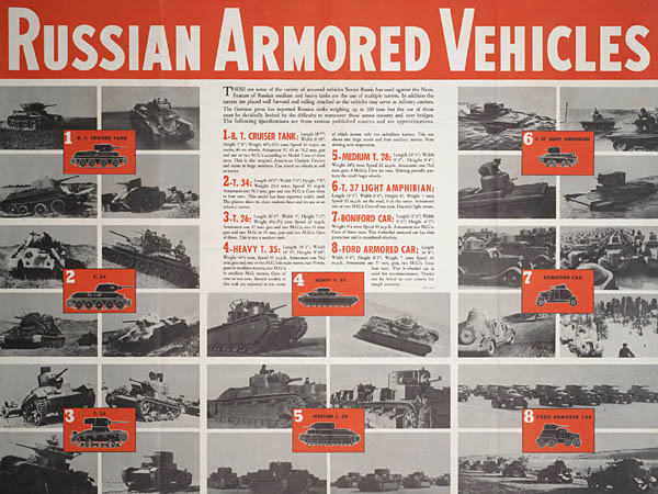 Russian Armored Vehicles of WW2 Poster