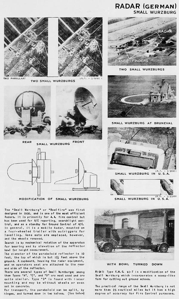 Small Wurzburg German Radar