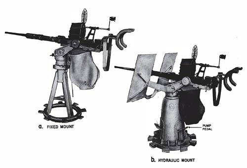 U.S. Navy 20mm Gun Mounts