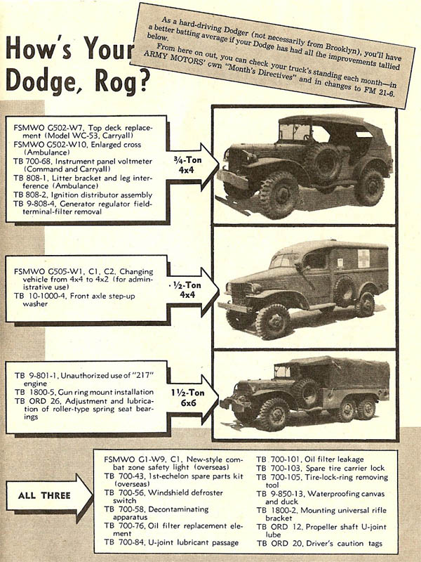Hows Your Dodge, Rog?