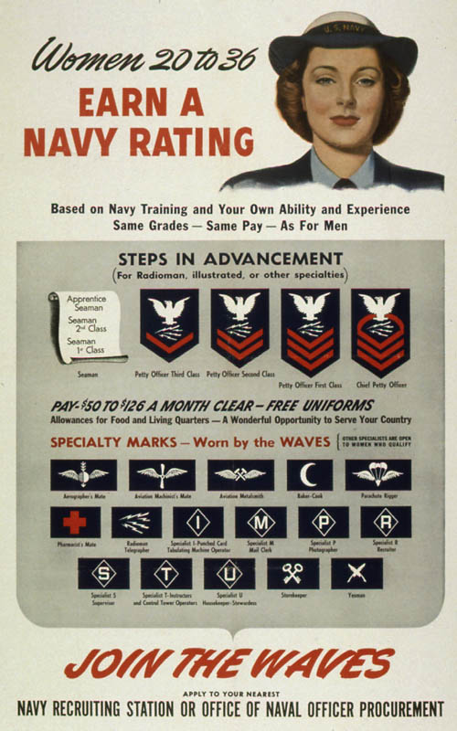 Join the Navy WAVES Recruitment Poster