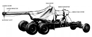 155-mm Gun M2 with Covers