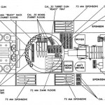 M4 Sherman Tank Ammunition Storage