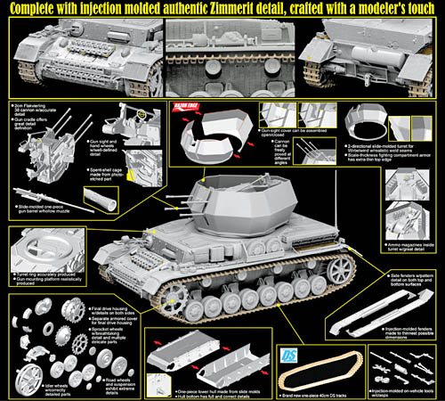 Dragon Model Kit Flakpanzer IV Wirbelwind Ausf. G Early Production with Zimmerit