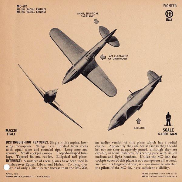 Macchi MC C.202 Folgore Fighter Italy WWII