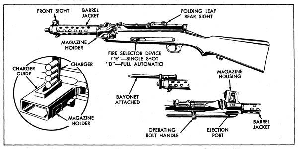 mp34 submachine gun  steyr