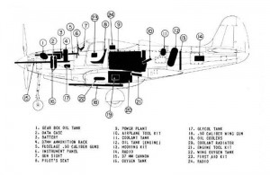 Bell P-39 Q-1 Airacobra: General Arrangement