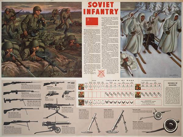Soviet Infantry WW2