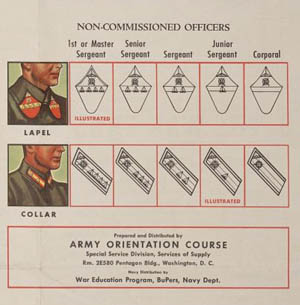 Soviet Insignia of Rank: Non-Commissioned Officers
