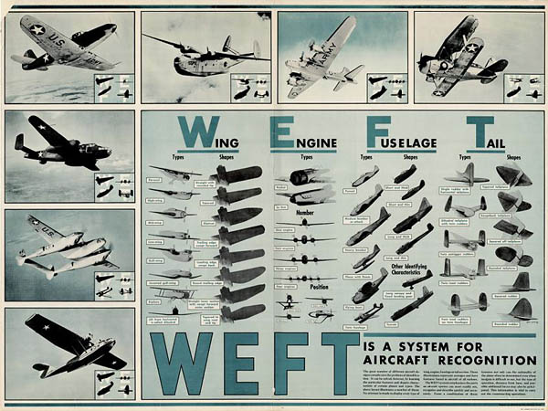 WEFT, Wing Engine Fuselage Tail, WW2 Aircraft Recognition Poster